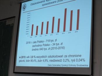 Jeden ze slajdów przedstawiający odszkodowania za szkody wyrządzone przez gatunki chronione